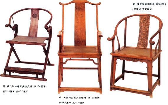 四出头式官帽椅:是椅背搭脑和扶手的拐角处不是做成软圆角,而是搭脑和扶手在通过立柱后继续向前探出,末端微向外撇,并磨成光润的圆头。除此之外,其它均与南官帽椅相同。      玫瑰式椅:这种椅子在宋代名画中曾有所见,明代更为常见,是一种造型别致的椅子。玫瑰椅实际上属于南官帽椅的一种。它的椅背通常低于其它各式椅子,与扶手高度相差无几。在室内临窗陈设,椅背不高过窗台,配合桌案使用又不高过桌沿,由于这些与众不同的特点,使并不十分实用的玫瑰椅倍受人们喜爱。并广为流行。玫瑰椅的名称在北京匠师们的口语中流行较广,南