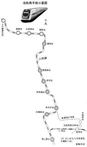 北京地铁昌平线正在紧锣密鼓施工中图片