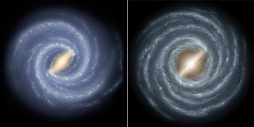 银河系的结构图