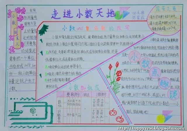 design 小数除法手抄报版面设计图图片  关于四年级数学小数手抄报_手图片