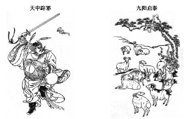 羊传统图案手绘