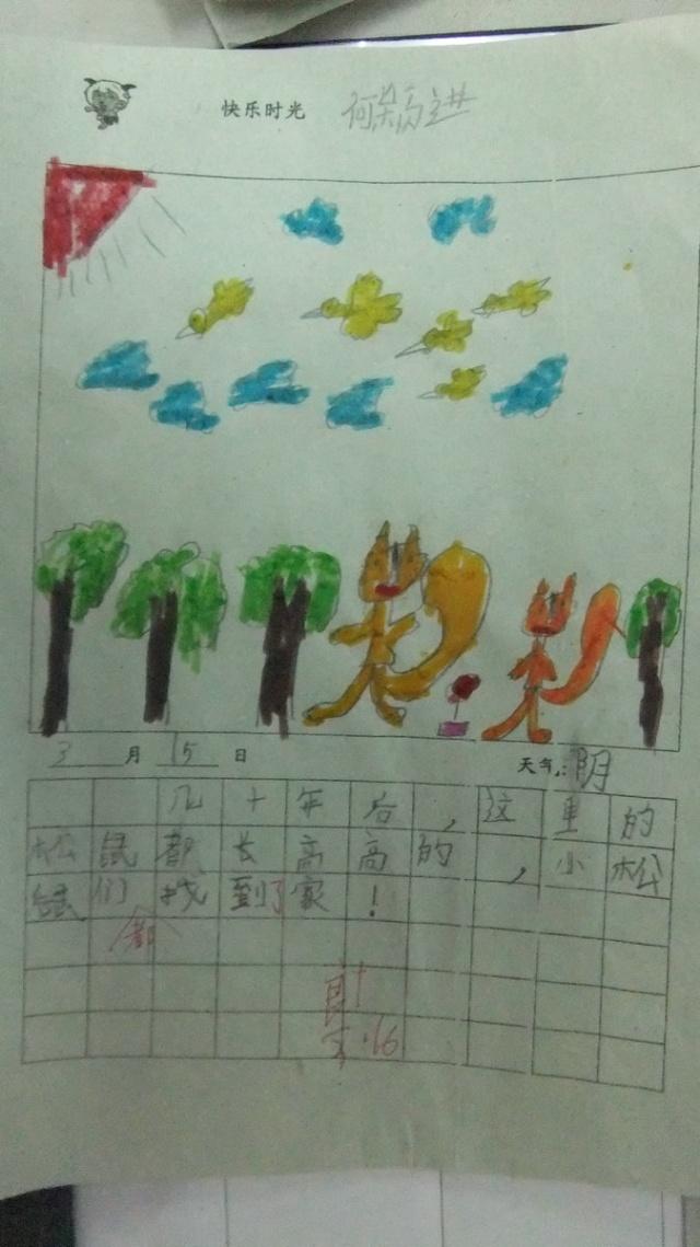 松鼠和松果 续写 孩子们的读写绘作业