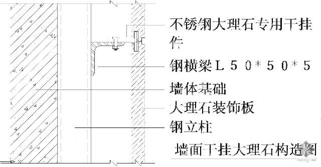 """——介绍一种用环氧树脂工程胶粘贴墙面石材施工工艺   一、生产实践提出新的要求   随着施工工艺的不断改革和革新,在内外墙装修作法中,我国过去长年沿用的用水泥砂浆铺贴石材墙板的作法基本上已被淘汰。若干年前引进国外的采用不锈钢干挂件的""""干挂施工法"""",经过几年来不断地实践,对不锈钢干挂件又进行了许多改进。目前采用比较广泛的板销式不锈钢干挂件,解决了用电钻在石板侧边打孔速度缓慢的问题,采用手携电动磨切机在石材侧边开出槽口,不仅可以提高了工效,同时使干挂点的受力状况"""